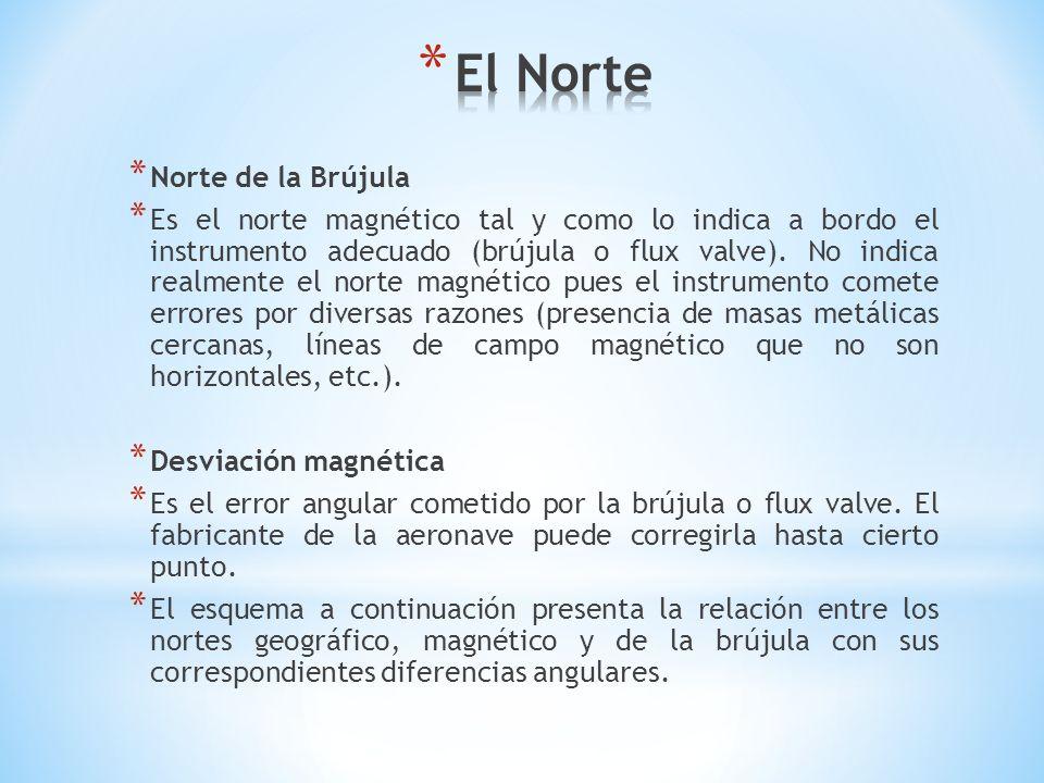 * Norte de la Brújula * Es el norte magnético tal y como lo indica a bordo el instrumento adecuado (brújula o flux valve). No indica realmente el nort