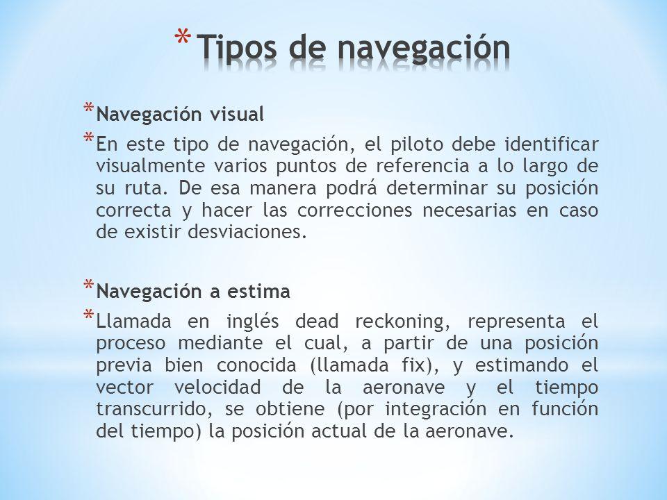* Navegación visual * En este tipo de navegación, el piloto debe identificar visualmente varios puntos de referencia a lo largo de su ruta. De esa man
