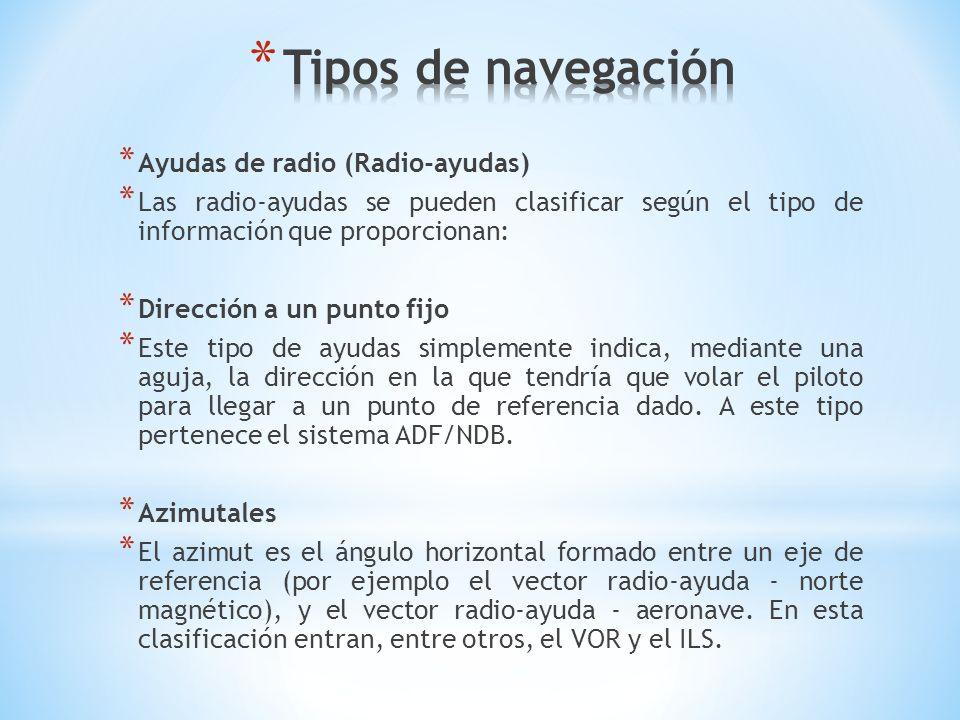 * Ayudas de radio (Radio-ayudas) * Las radio-ayudas se pueden clasificar según el tipo de información que proporcionan: * Dirección a un punto fijo *