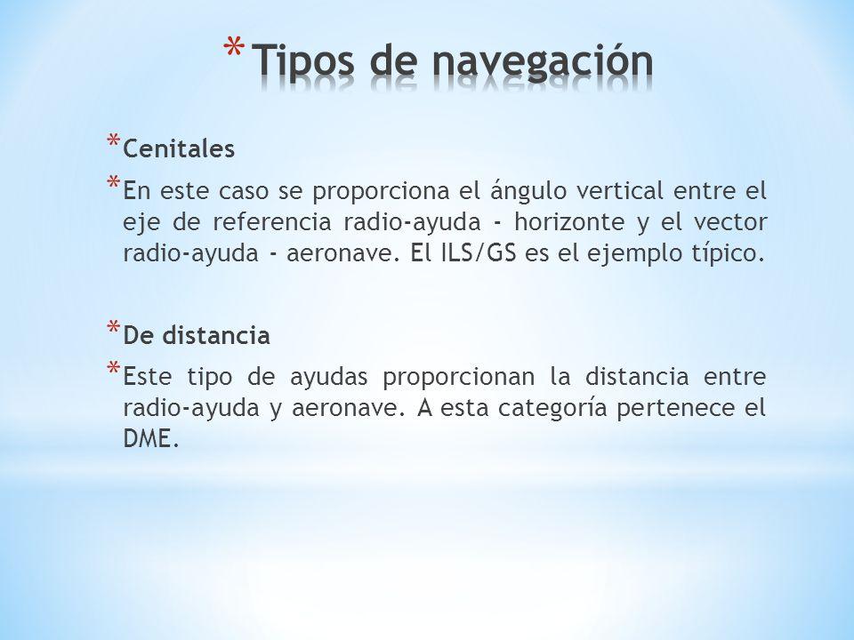 * Cenitales * En este caso se proporciona el ángulo vertical entre el eje de referencia radio-ayuda - horizonte y el vector radio-ayuda - aeronave. El