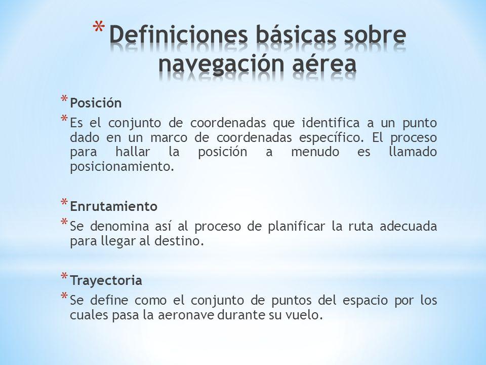 * Posición * Es el conjunto de coordenadas que identifica a un punto dado en un marco de coordenadas específico. El proceso para hallar la posición a