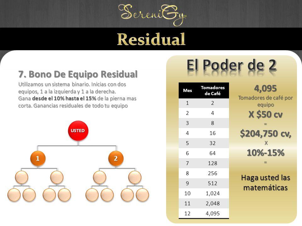 7. Bono De Equipo Residual Utilizamos un sistema binario. Inicias con dos equipos, 1 a la izquierda y 1 a la derecha. Gana desde el 10% hasta el 15% d
