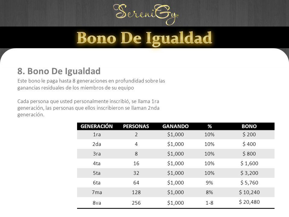 8. Bono De Igualdad Este bono le paga hasta 8 generaciones en profundidad sobre las ganancias residuales de los miembros de su equipo Cada persona que