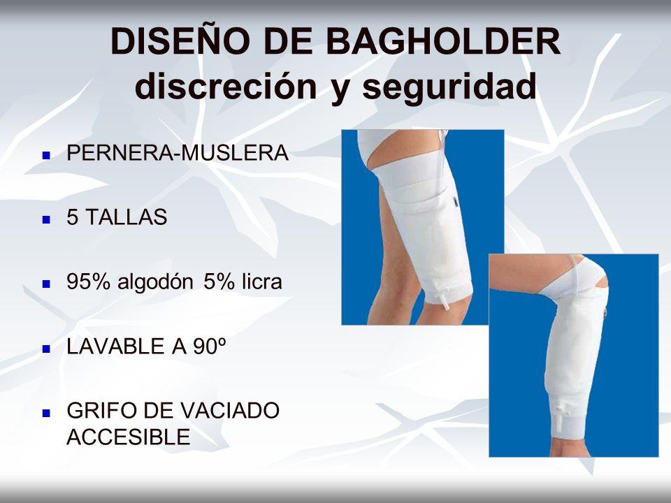 DISEÑO DE BAGHOLDER discreción y seguridad PERNERA-MUSLERA 5 TALLAS 95% algodón 5% licra LAVABLE A 90º GRIFO DE VACIADO ACCESIBLE