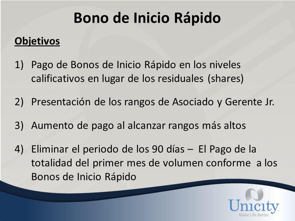 Bono de Inicio Rápido Objetivos 1)Pago de Bonos de Inicio Rápido en los niveles calificativos en lugar de los residuales (shares) 2)Presentación de los rangos de Asociado y Gerente Jr.