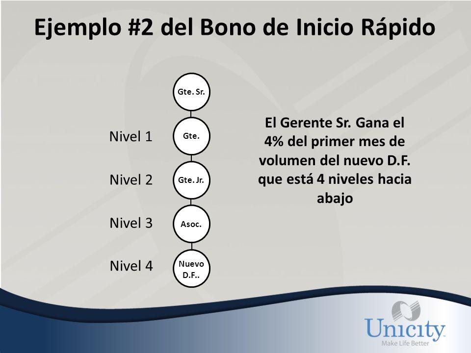 Ejemplo #2 del Bono de Inicio Rápido Asoc. Nuevo D.F..