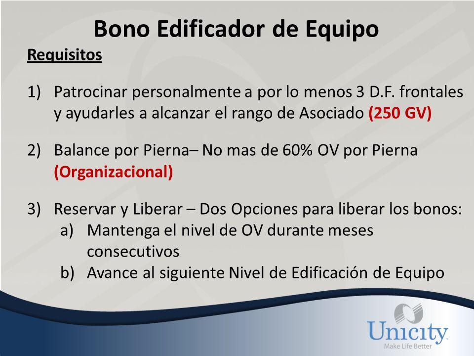 Bono Edificador de Equipo Requisitos 1)Patrocinar personalmente a por lo menos 3 D.F.