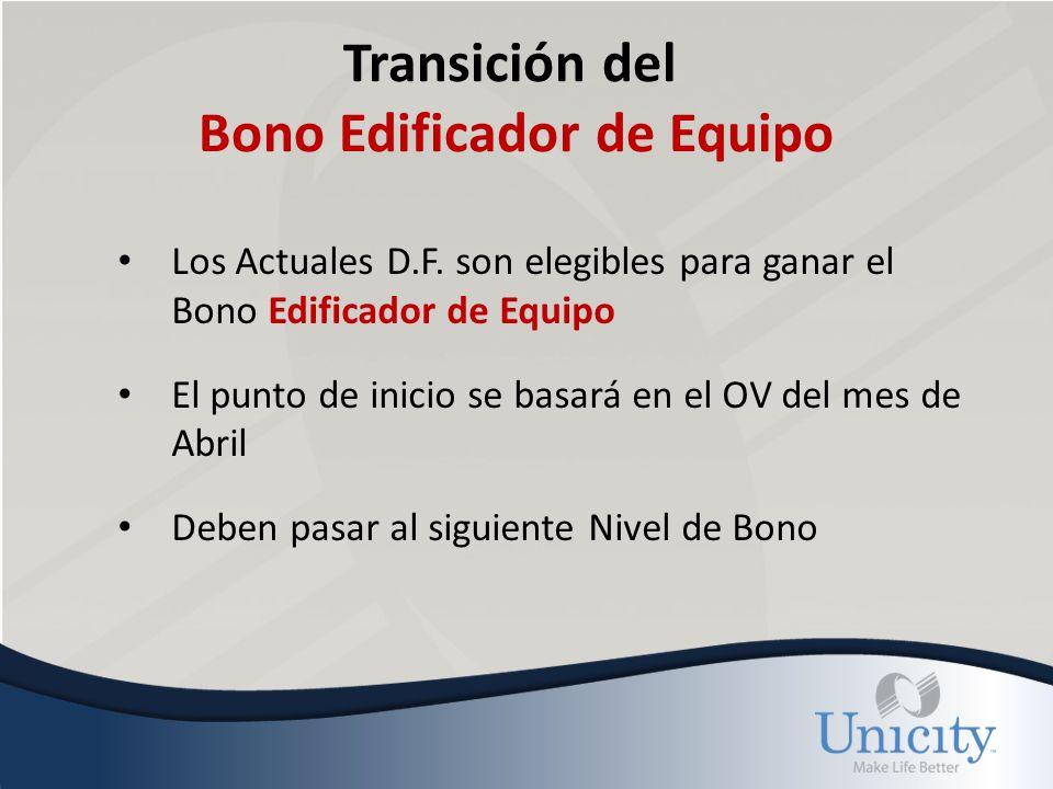 Transición del Bono Edificador de Equipo Los Actuales D.F.