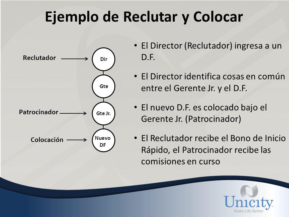 Ejemplo de Reclutar y Colocar Nuevo DF Gte Jr.