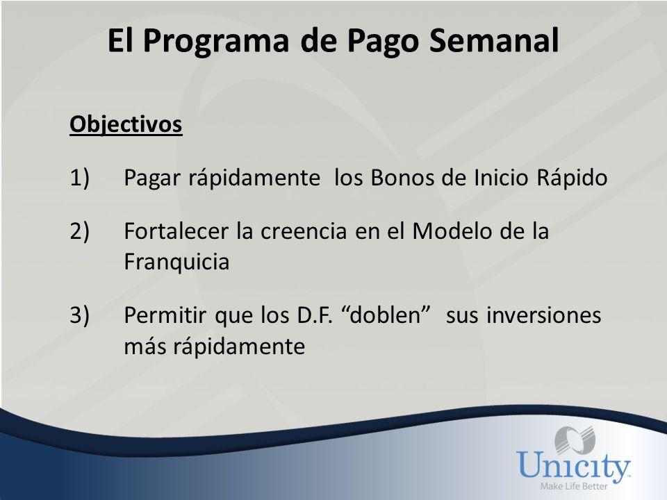 El Programa de Pago Semanal Objectivos 1)Pagar rápidamente los Bonos de Inicio Rápido 2)Fortalecer la creencia en el Modelo de la Franquicia 3)Permitir que los D.F.