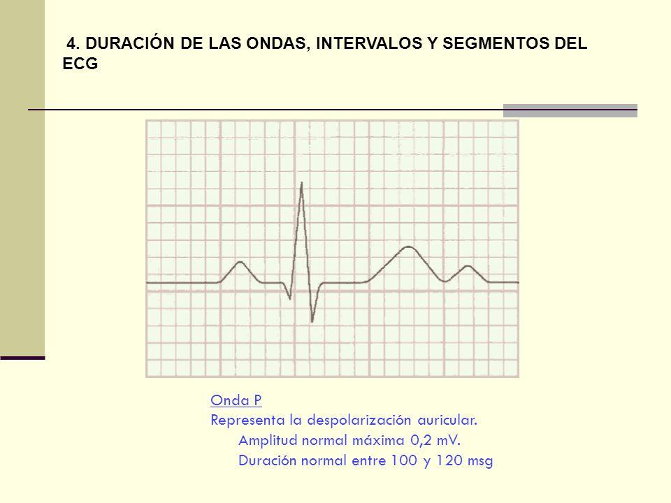 Onda P Representa la despolarización auricular. Amplitud normal máxima 0,2 mV. Duración normal entre 100 y 120 msg 4. DURACIÓN DE LAS ONDAS, INTERVALO