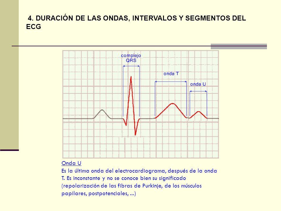 Onda U Es la última onda del electrocardiograma, después de la onda T. Es inconstante y no se conoce bien su significado (repolarización de las fibras