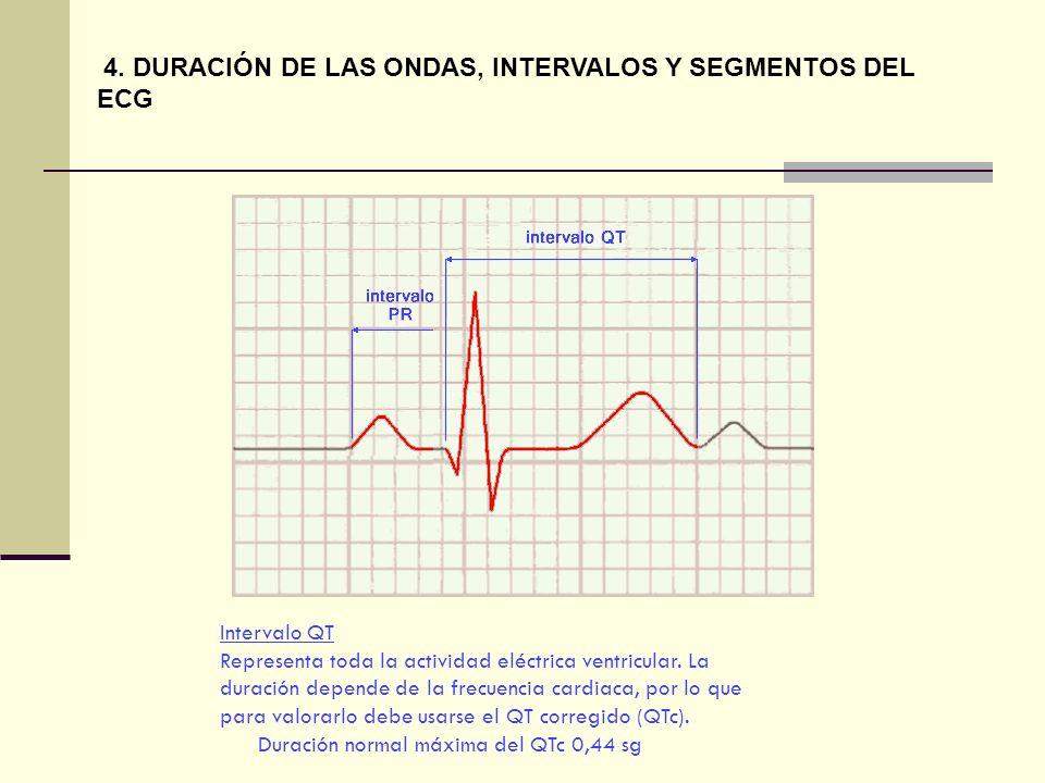 Intervalo QT Representa toda la actividad eléctrica ventricular. La duración depende de la frecuencia cardiaca, por lo que para valorarlo debe usarse