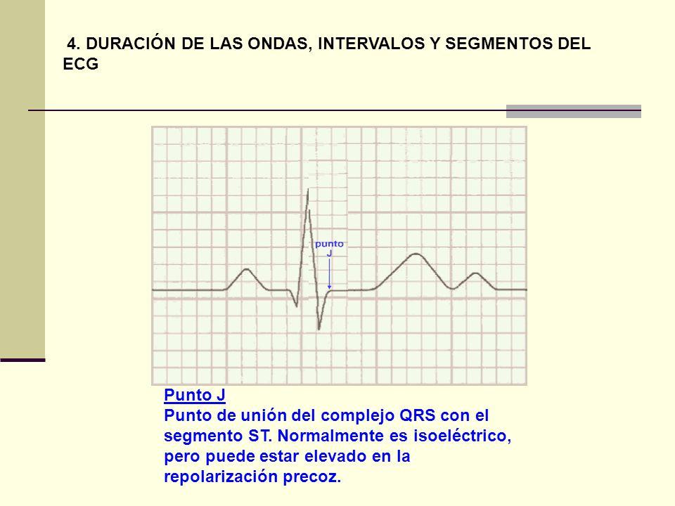 Punto J Punto de unión del complejo QRS con el segmento ST. Normalmente es isoeléctrico, pero puede estar elevado en la repolarización precoz. 4. DURA
