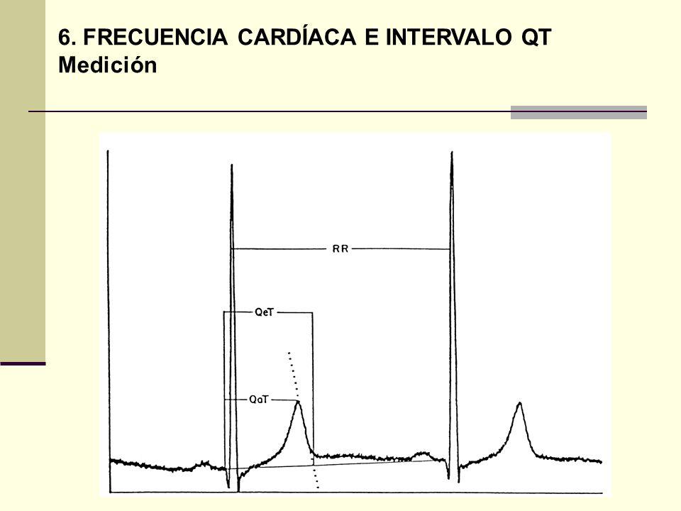 6. FRECUENCIA CARDÍACA E INTERVALO QT Medición