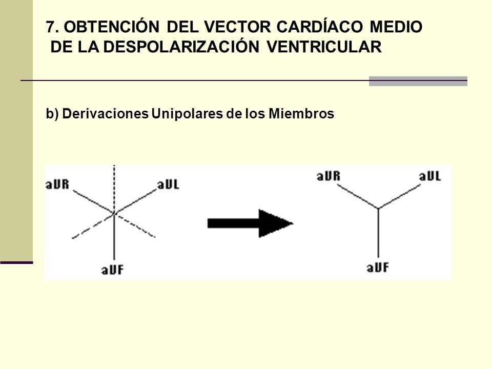 7. OBTENCIÓN DEL VECTOR CARDÍACO MEDIO DE LA DESPOLARIZACIÓN VENTRICULAR b) Derivaciones Unipolares de los Miembros