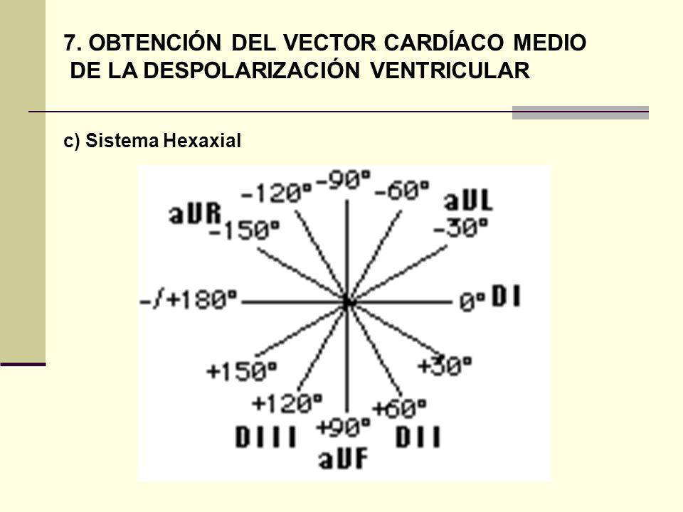 7. OBTENCIÓN DEL VECTOR CARDÍACO MEDIO DE LA DESPOLARIZACIÓN VENTRICULAR c) Sistema Hexaxial