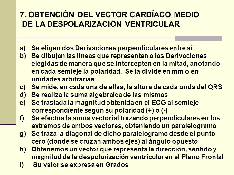7. OBTENCIÓN DEL VECTOR CARDÍACO MEDIO DE LA DESPOLARIZACIÓN VENTRICULAR a)Se eligen dos Derivaciones perpendiculares entre sí b)Se dibujan las líneas