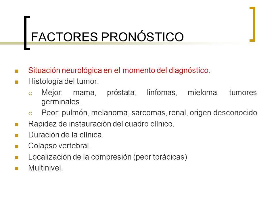 FACTORES PRONÓSTICO Situación neurológica en el momento del diagnóstico. Histología del tumor. Mejor: mama, próstata, linfomas, mieloma, tumores germi