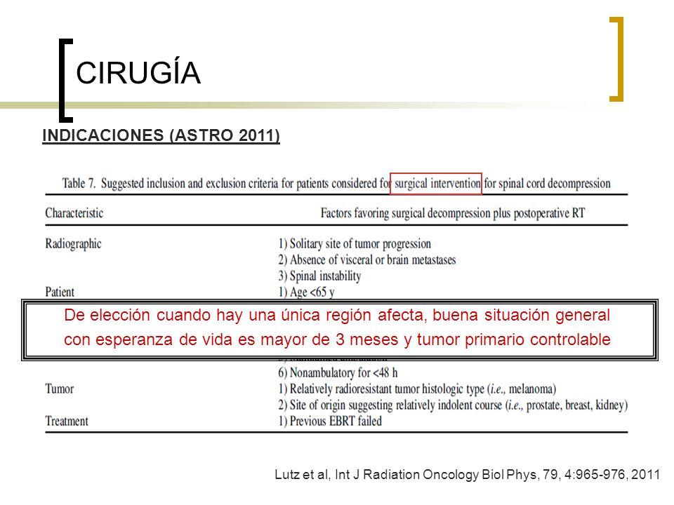 CIRUGÍA Lutz et al, Int J Radiation Oncology Biol Phys, 79, 4:965-976, 2011 INDICACIONES (ASTRO 2011) De elección cuando hay una única región afecta,