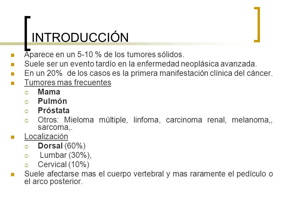 TECNICA DE RADIOTERAPIA Volumen de tratamiento incluye la región afecta mas una vértebra superior e inferior.