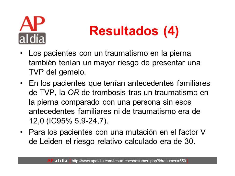 AP al día [ http://www.apaldia.com/resumenes/resumen.php?idresumen=550 ] Resultados (3) OR (IC95%) Rotura muscular o de ligamentos 10,9 (5,6 a 21,3) Contusión2,0 (0,5 a 7,6) Distensión3,1 (2,1 a 4,6) Múltiples tipos9,9 (3,3 a 29,6) Otros6,9 (3,1 a 15,0) Desconocido4,6 (2,2 a 9,8) OR (IC95%) Pierna5,1 (3,9 a 6,7) Brazo0,8 (0,5 a 1,4) Tronco0,9 (0,5 a 1,9) Cabeza0,3 (0 a 2,4) Desconocida3,0 (1,1 a 8,3) OR de trombosis en relación con la localización del traumatismo.