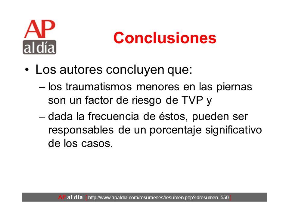 AP al día [ http://www.apaldia.com/resumenes/resumen.php idresumen=550 ] Resultados (4) Los pacientes con un traumatismo en la pierna también tenían un mayor riesgo de presentar una TVP del gemelo.