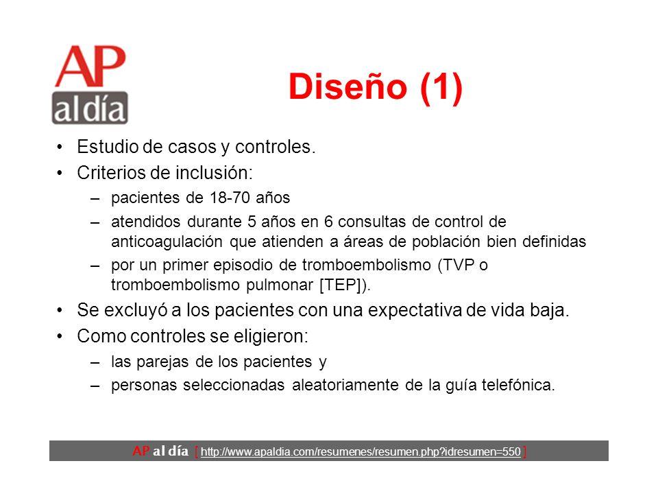 AP al día [ http://www.apaldia.com/resumenes/resumen.php?idresumen=550 ] Objetivos Estimar el riesgo de presentar una TVP tras un traumatismo menor.