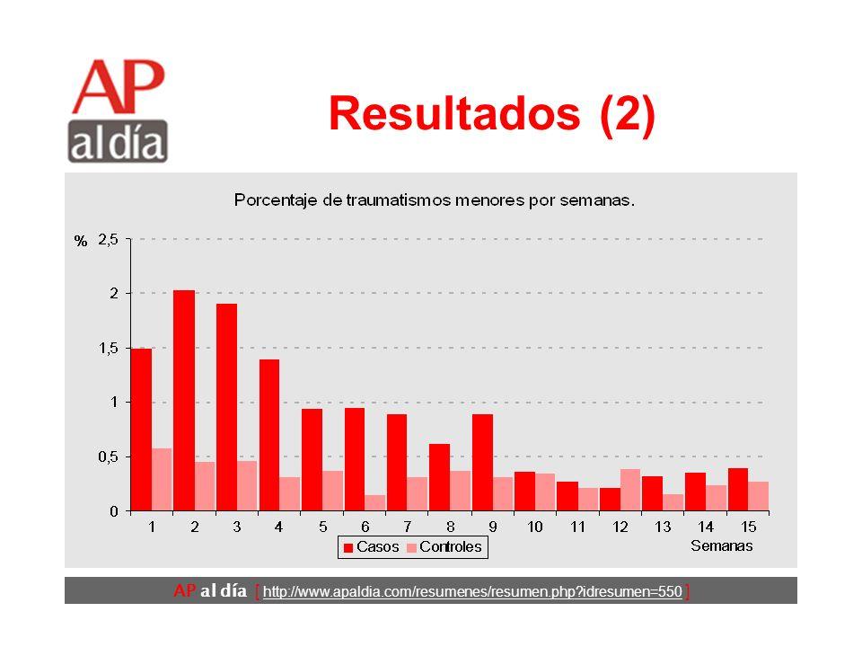 AP al día [ http://www.apaldia.com/resumenes/resumen.php idresumen=550 ] Resultados (1) Se incluyeron en este análisis 2.471 casos y 3.543 controles.
