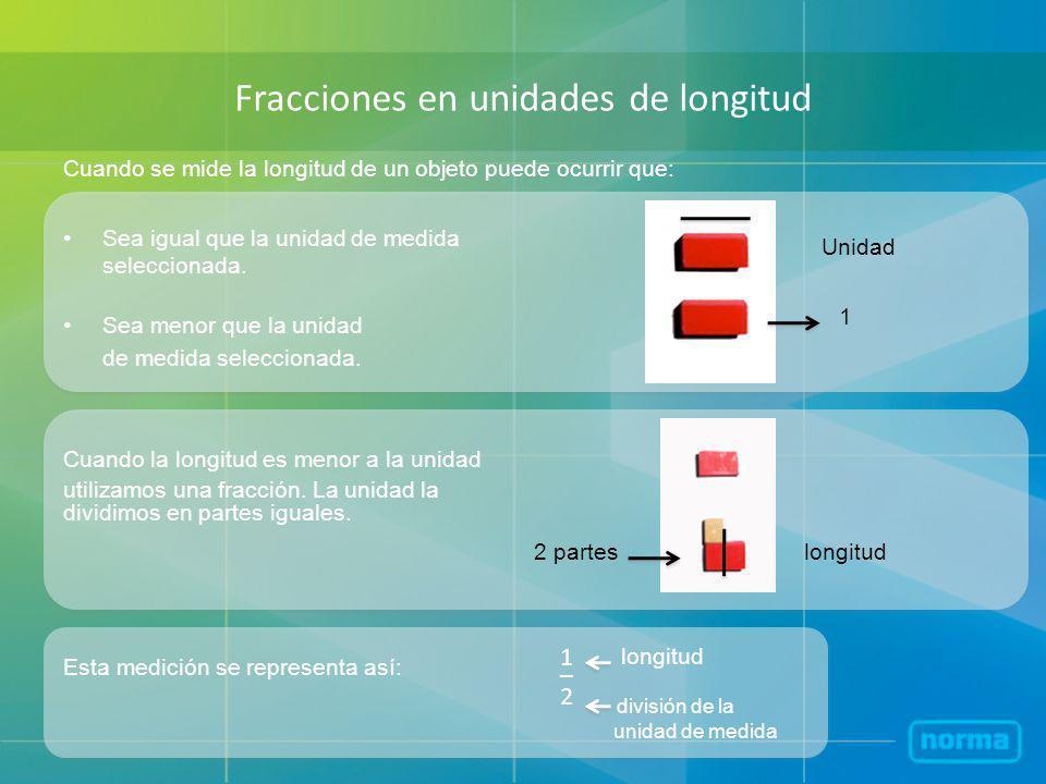 Cuando se mide la longitud de un objeto puede ocurrir que: Fracciones en unidades de longitud Unidad 1 Sea igual que la unidad de medida seleccionada.