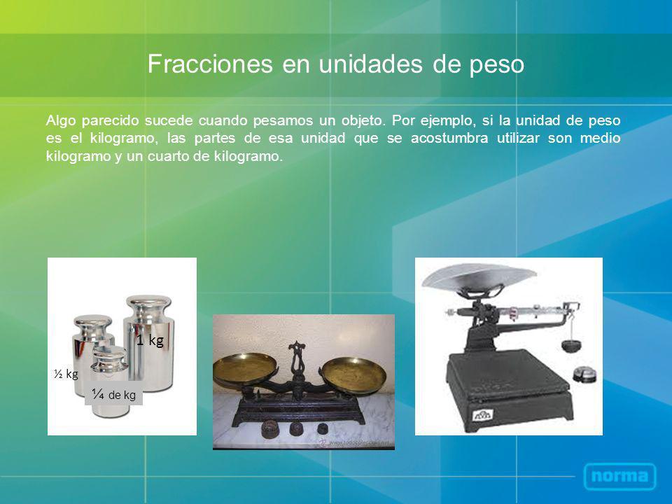 Fracciones en unidades de peso En un mercado es muy común el uso de estas medidas.