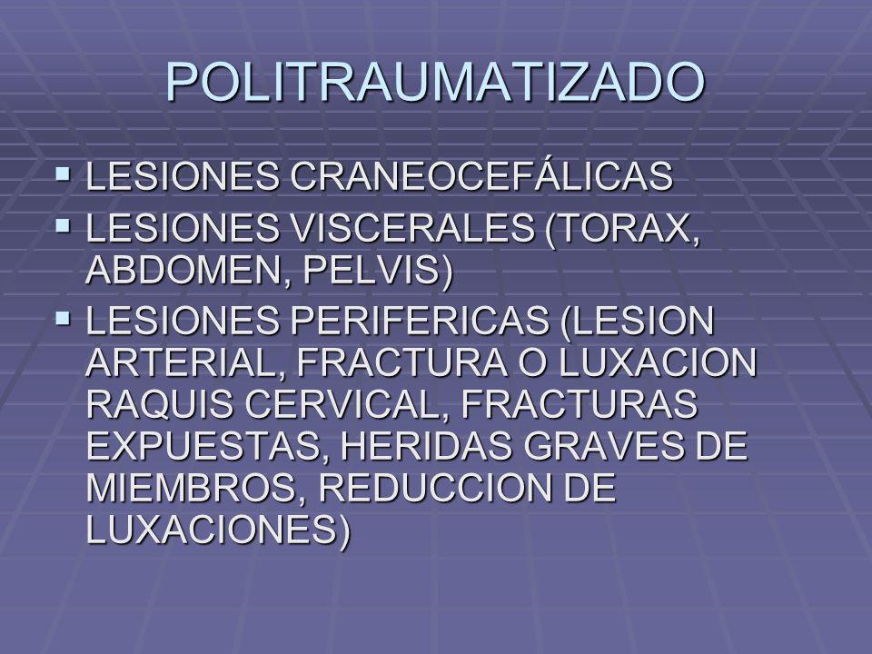 POLITRAUMATIZADO LESIONES CRANEOCEFÁLICAS LESIONES CRANEOCEFÁLICAS LESIONES VISCERALES (TORAX, ABDOMEN, PELVIS) LESIONES VISCERALES (TORAX, ABDOMEN, PELVIS) LESIONES PERIFERICAS (LESION ARTERIAL, FRACTURA O LUXACION RAQUIS CERVICAL, FRACTURAS EXPUESTAS, HERIDAS GRAVES DE MIEMBROS, REDUCCION DE LUXACIONES) LESIONES PERIFERICAS (LESION ARTERIAL, FRACTURA O LUXACION RAQUIS CERVICAL, FRACTURAS EXPUESTAS, HERIDAS GRAVES DE MIEMBROS, REDUCCION DE LUXACIONES)