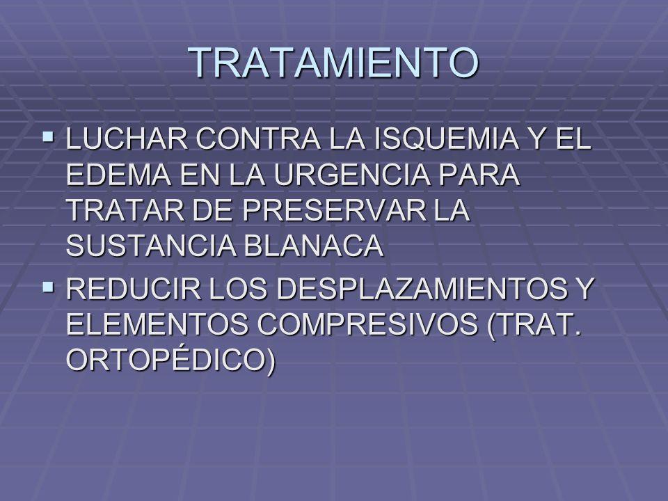 TRATAMIENTO LUCHAR CONTRA LA ISQUEMIA Y EL EDEMA EN LA URGENCIA PARA TRATAR DE PRESERVAR LA SUSTANCIA BLANACA LUCHAR CONTRA LA ISQUEMIA Y EL EDEMA EN LA URGENCIA PARA TRATAR DE PRESERVAR LA SUSTANCIA BLANACA REDUCIR LOS DESPLAZAMIENTOS Y ELEMENTOS COMPRESIVOS (TRAT.