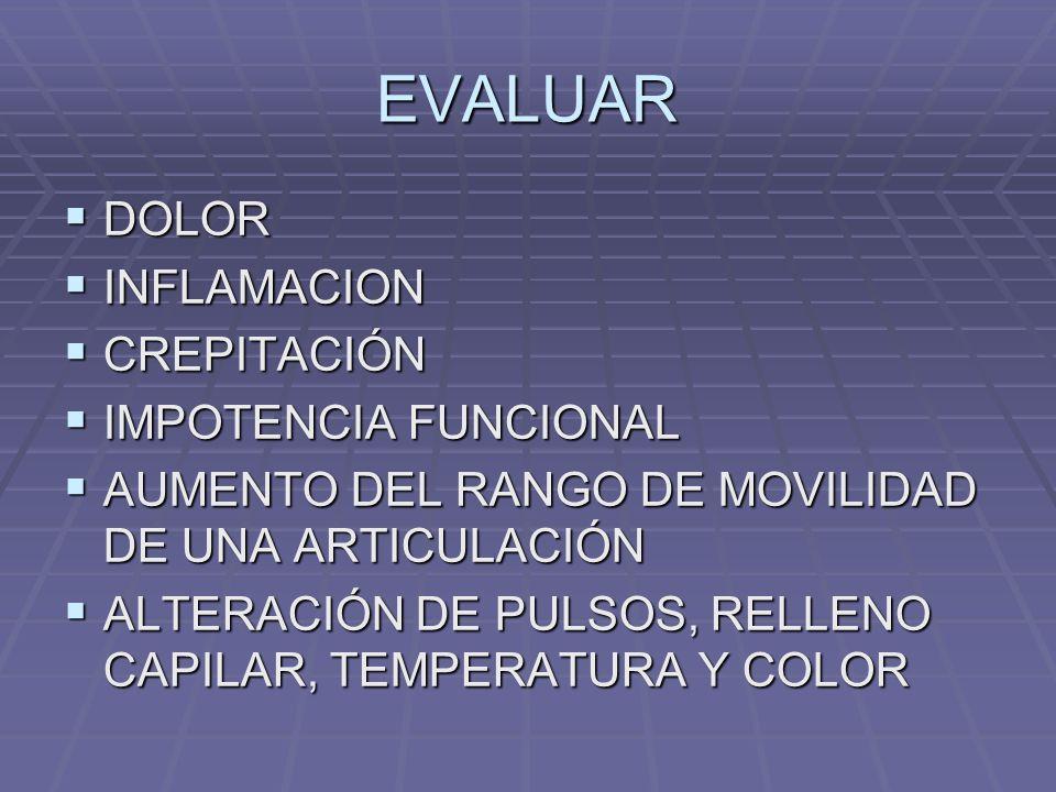 EVALUAR DOLOR DOLOR INFLAMACION INFLAMACION CREPITACIÓN CREPITACIÓN IMPOTENCIA FUNCIONAL IMPOTENCIA FUNCIONAL AUMENTO DEL RANGO DE MOVILIDAD DE UNA ARTICULACIÓN AUMENTO DEL RANGO DE MOVILIDAD DE UNA ARTICULACIÓN ALTERACIÓN DE PULSOS, RELLENO CAPILAR, TEMPERATURA Y COLOR ALTERACIÓN DE PULSOS, RELLENO CAPILAR, TEMPERATURA Y COLOR