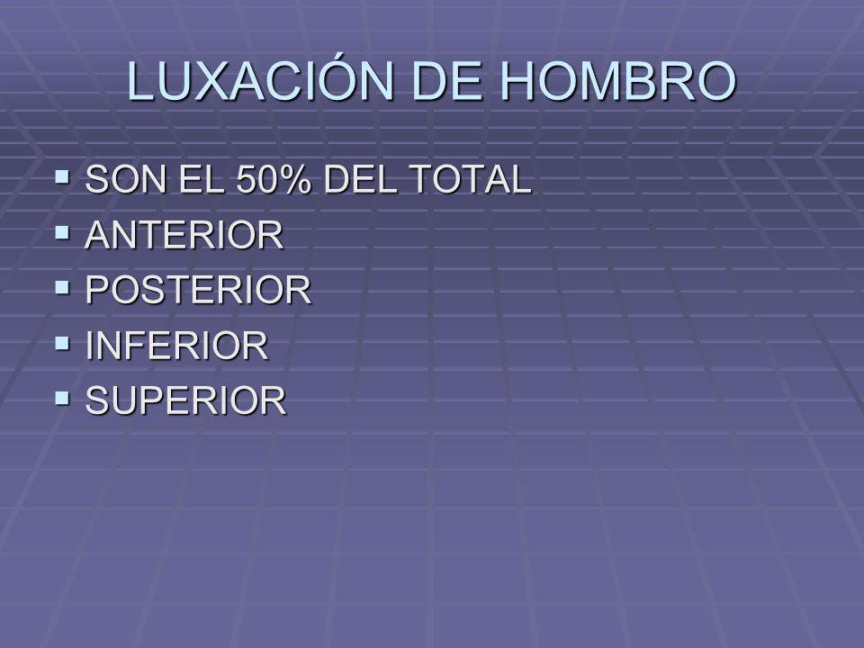 LUXACIÓN DE HOMBRO SON EL 50% DEL TOTAL SON EL 50% DEL TOTAL ANTERIOR ANTERIOR POSTERIOR POSTERIOR INFERIOR INFERIOR SUPERIOR SUPERIOR