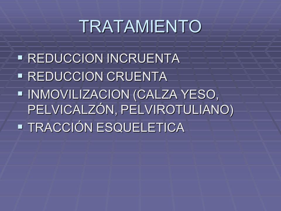 TRATAMIENTO REDUCCION INCRUENTA REDUCCION INCRUENTA REDUCCION CRUENTA REDUCCION CRUENTA INMOVILIZACION (CALZA YESO, PELVICALZÓN, PELVIROTULIANO) INMOVILIZACION (CALZA YESO, PELVICALZÓN, PELVIROTULIANO) TRACCIÓN ESQUELETICA TRACCIÓN ESQUELETICA