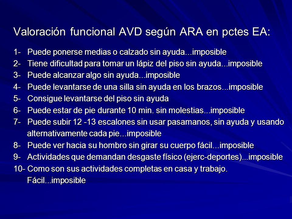 Valoración funcional AVD según ARA en pctes EA: 1- Puede ponerse medias o calzado sin ayuda...imposible 2- Tiene dificultad para tomar un lápiz del pi