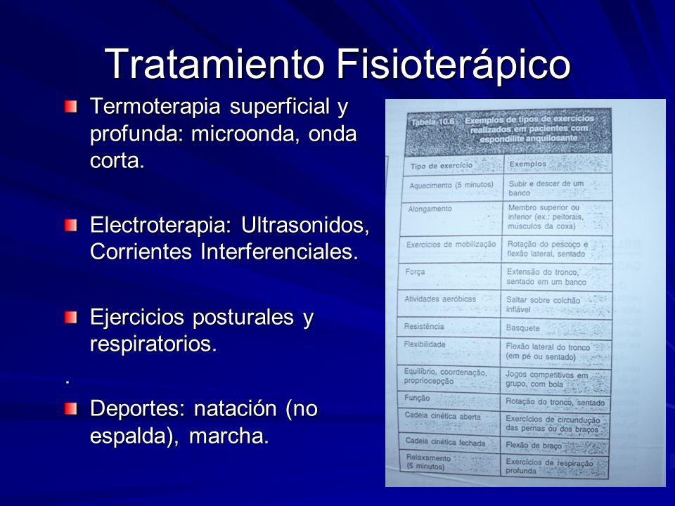 Tratamiento Fisioterápico Termoterapia superficial y profunda: microonda, onda corta. Electroterapia: Ultrasonidos, Corrientes Interferenciales. Ejerc