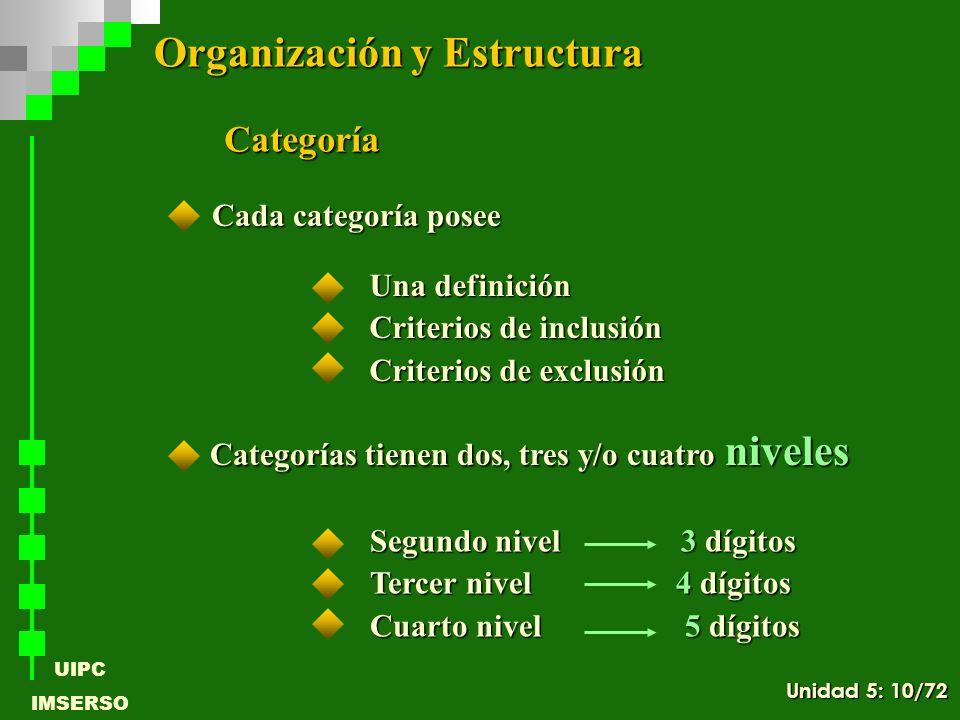UIPC IMSERSO Cada categoría posee Una definición Criterios de inclusión Criterios de exclusión Categoría Categorías tienen dos, tres y/o cuatro nivele