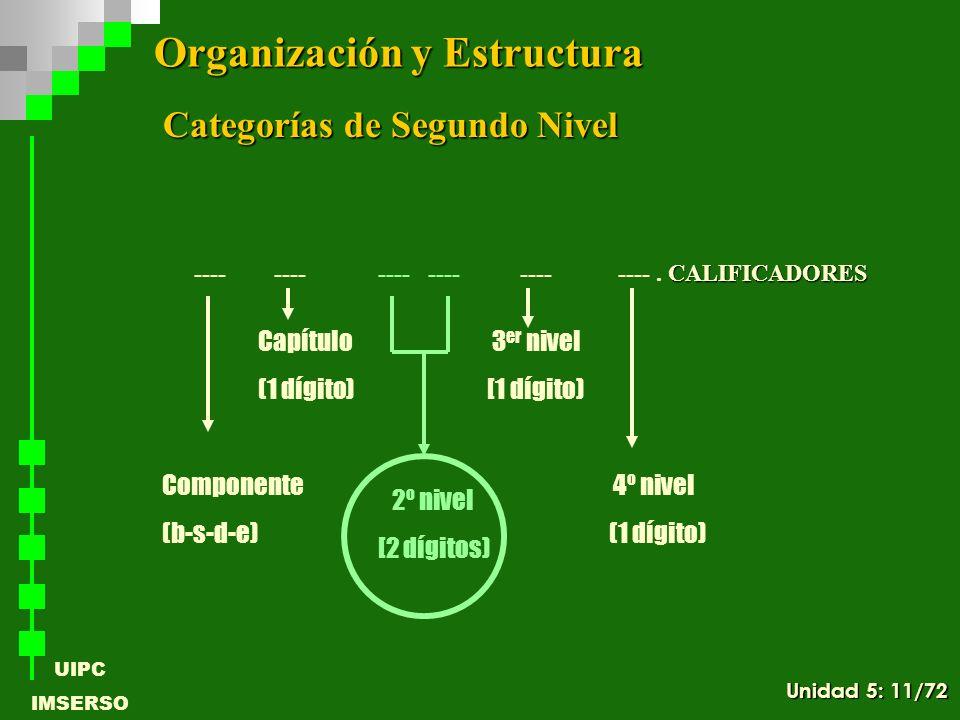UIPC IMSERSO Categorías de Segundo Nivel Componente 4º nivel (b-s-d-e) (1 dígito) Capítulo 3 er nivel (1 dígito) [1 dígito) CALIFICADORES ---- ---- --