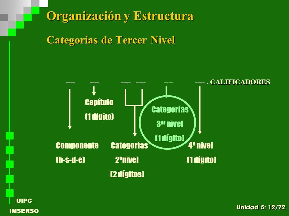 UIPC IMSERSO Categorías de Tercer Nivel Componente Categorías 4º nivel (b-s-d-e) 2ºnivel (1 dígito) (2 dígitos) Capítulo (1 dígito) CALIFICADORES ----