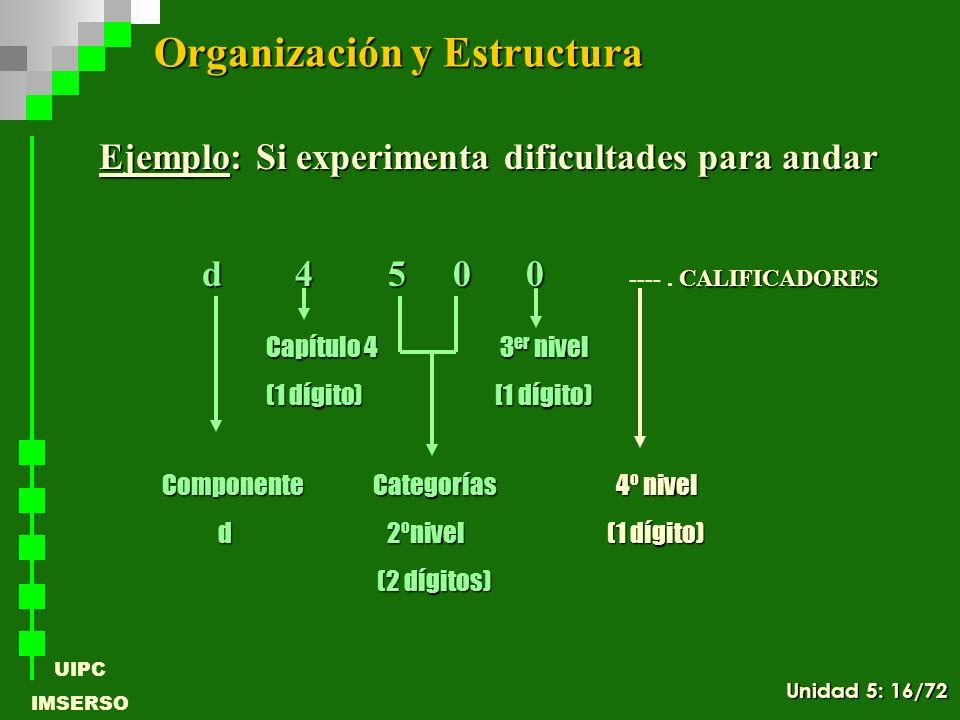 UIPC IMSERSO Ejemplo: Si experimenta dificultades para andar Componente Categorías 4º nivel d 2ºnivel (1 dígito) d 2ºnivel (1 dígito) (2 dígitos) (2 d