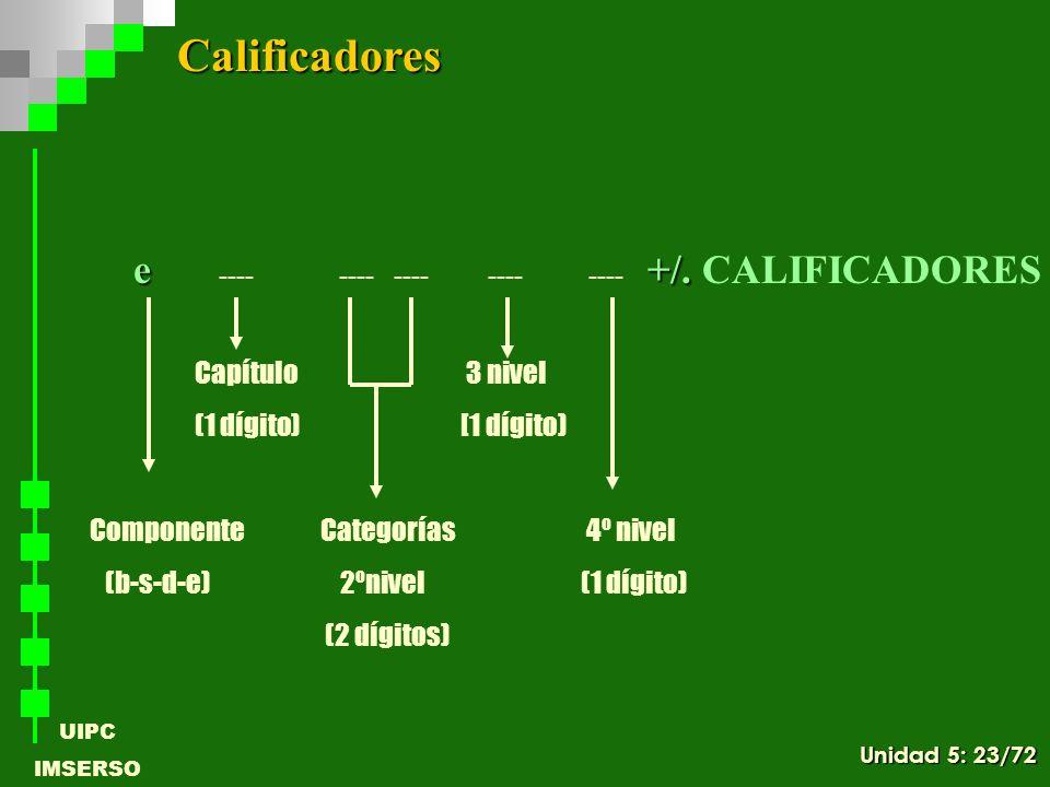 UIPC IMSERSO Componente Categorías 4º nivel (b-s-d-e) 2ºnivel (1 dígito) (2 dígitos) Capítulo 3 nivel (1 dígito) [1 dígito) e +/. e ---- ---- ---- ---