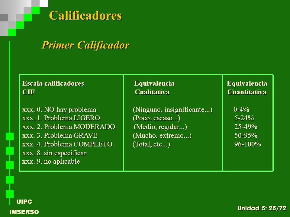 UIPC IMSERSO Primer Calificador Escala calificadores Equivalencia Equivalencia CIF Cualitativa Cuantitativa xxx. 0. NO hay problema (Ninguno, insignif