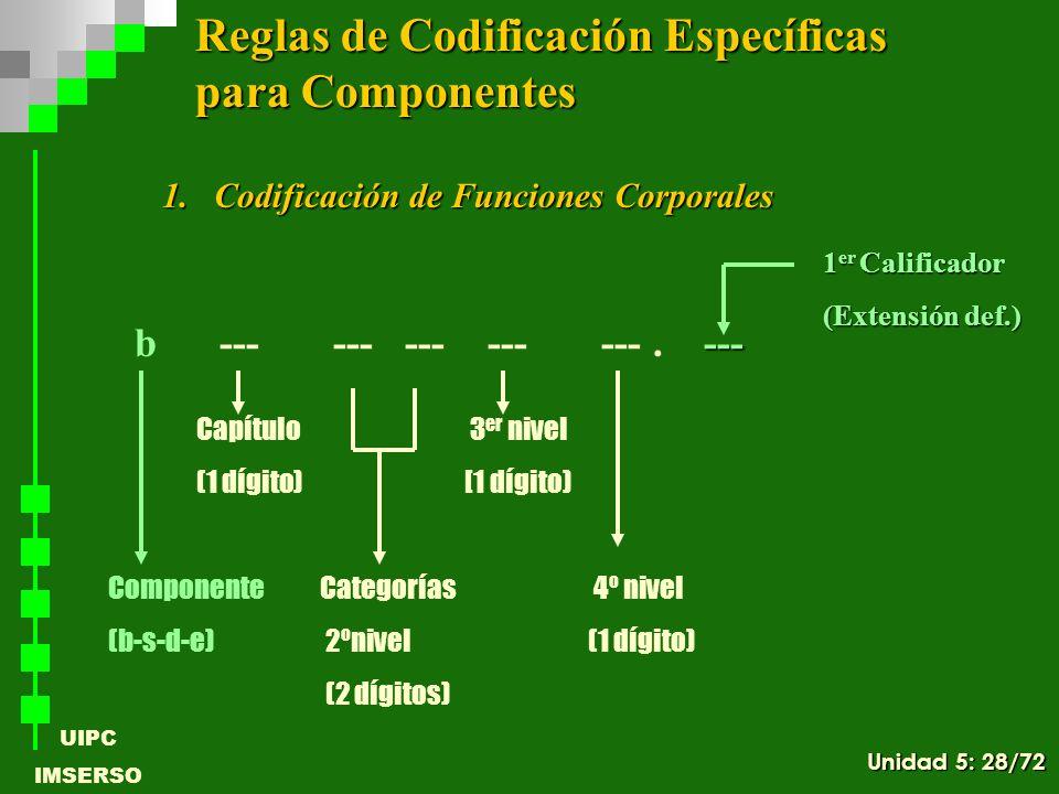 UIPC IMSERSO 1.Codificación de Funciones Corporales --- b --- --- --- --- ---. --- ComponenteCategorías 4º nivel (b-s-d-e) 2ºnivel (1 dígito) (2 dígit