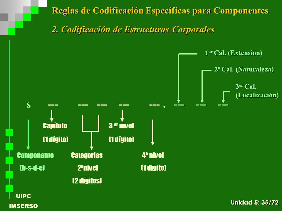 UIPC IMSERSO --- --- --- s --- --- --- --- ---. --- --- --- ComponenteCategorías 4º nivel (b-s-d-e) 2ºnivel (1 dígito) (2 dígitos) Capítulo 3 er nivel