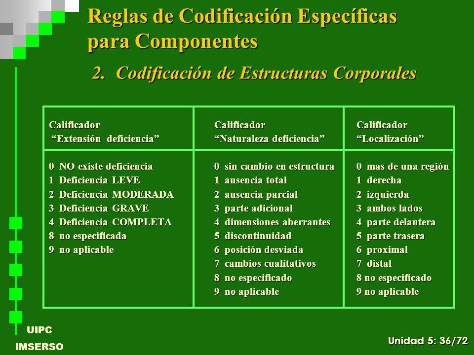 UIPC IMSERSO CalificadorCalificadorCalificador Extensión deficienciaNaturaleza deficienciaLocalización Extensión deficienciaNaturaleza deficienciaLoca