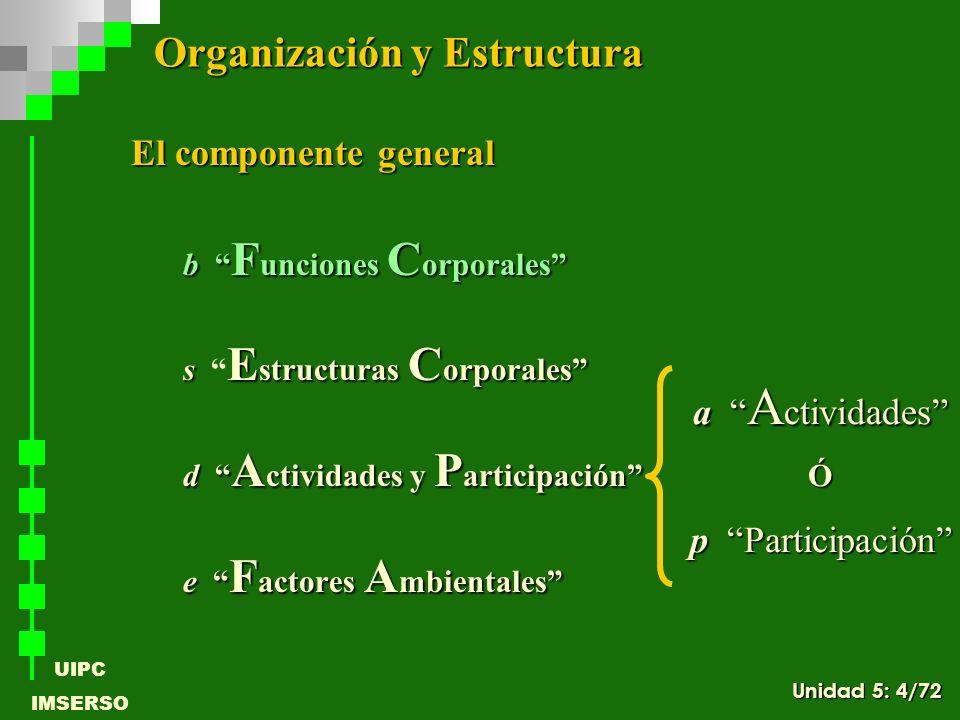 UIPC IMSERSO a1 Aprendizaje y aplicación del conocimiento a2 Tareas y demandas generales a3 Comunicación a4 Movilidad p5 Autocuidado p6 Vida doméstica p7 Interacciones interpersonales p8 Áreas principales de la vida p9 Vida comunitaria social y cívica Modalidad 1: Grupos diferentes de dominios de Actividad y dominios de Participación de Actividad y dominios de Participación Reglas de Codificación Específicas para Componentes Unidad 5: 45/72
