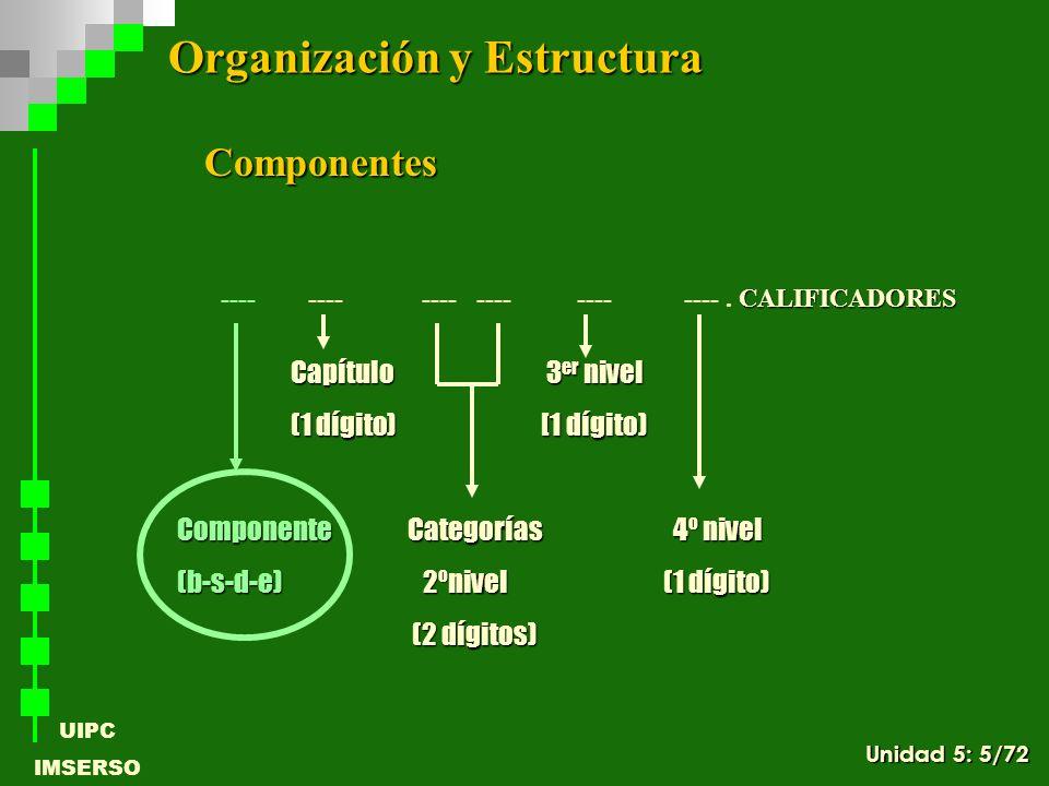 UIPC IMSERSO Ejemplo: Si experimenta dificultades para andar Componente Categorías 4º nivel d 2ºnivel (1 dígito) d 2ºnivel (1 dígito) (2 dígitos) (2 dígitos) Capítulo 4 3 er nivel (1 dígito) [1 dígito) Organización y Estructura d4 5 00 CALIFICADORES d 4 5 0 0 ----.