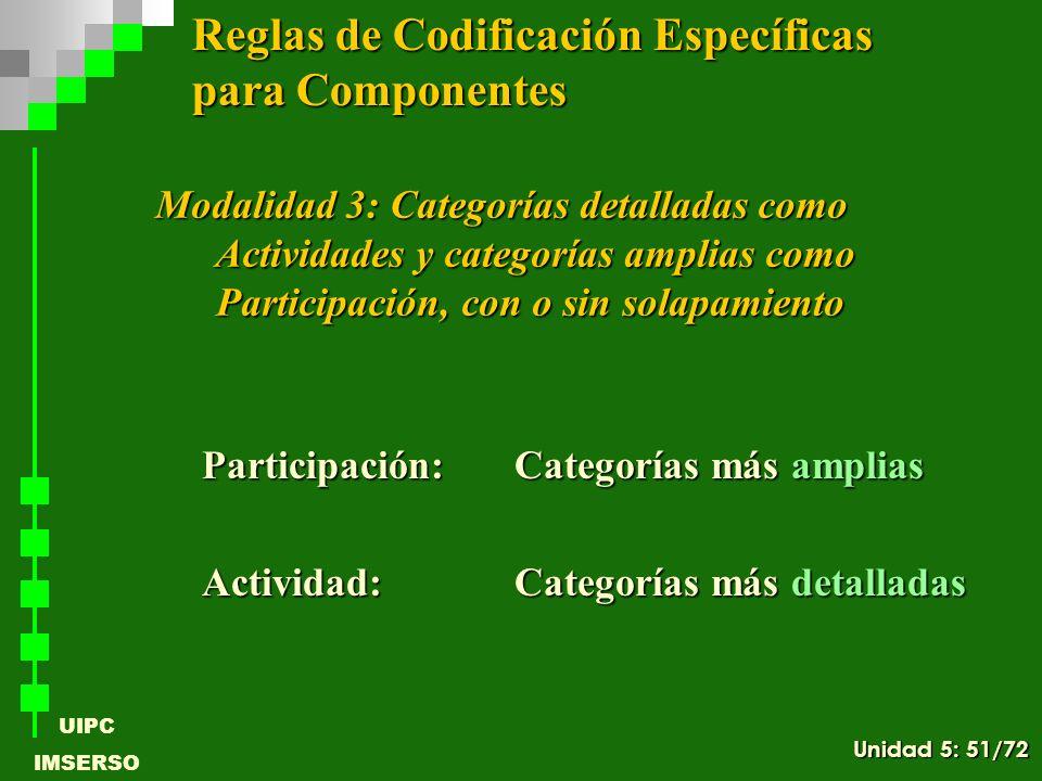 UIPC IMSERSO Participación:Categorías más amplias Actividad:Categorías más detalladas Modalidad 3: Categorías detalladas como Actividades y categorías